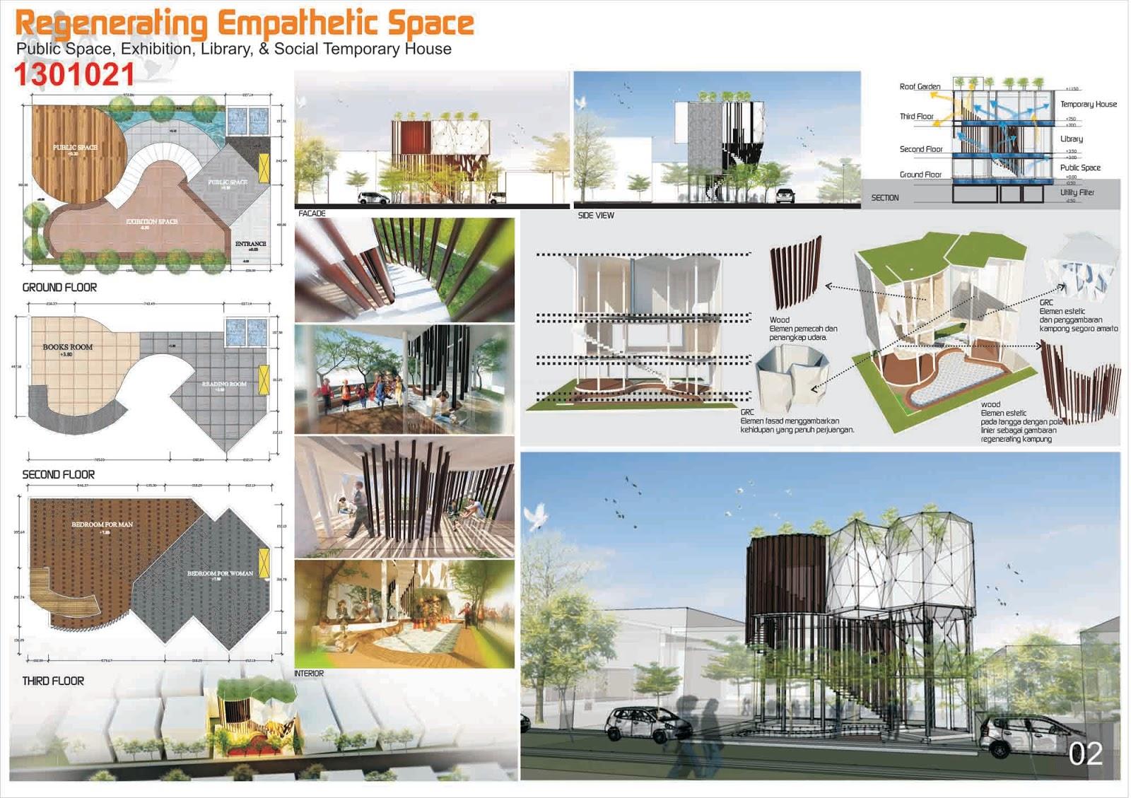 Arsitektur berkelanjutan, Penempatan bangunan