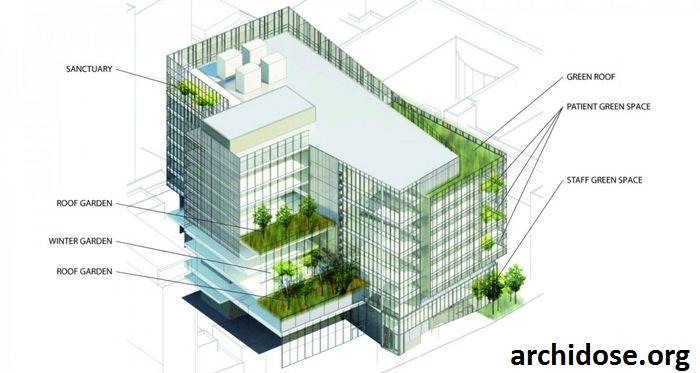 Penggunaan Energi Berkelanjutan Pada Arsitektur