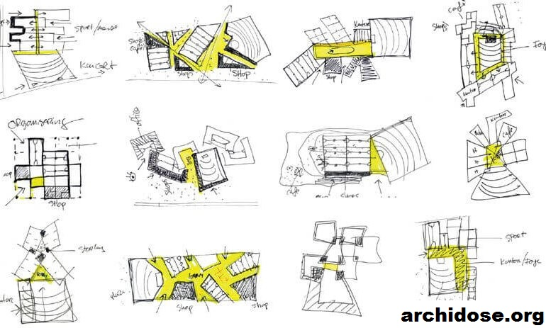 Bagaimana Mengembangkan Konsep Desain Dalam Arsitektur?